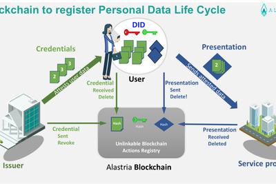 Alastria-lanza-su-identidad-digital-en-wallet